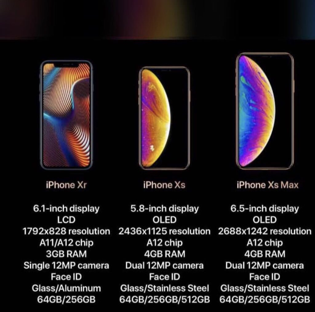iPhone XS, iPhone XS Mac and iPhone XR specs